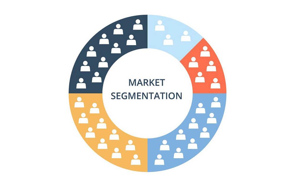 8 Manfaat Segmentasi Pasar dalam Digital Marketing